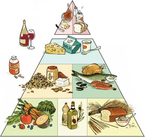Evoo And The Mediterranean Diet